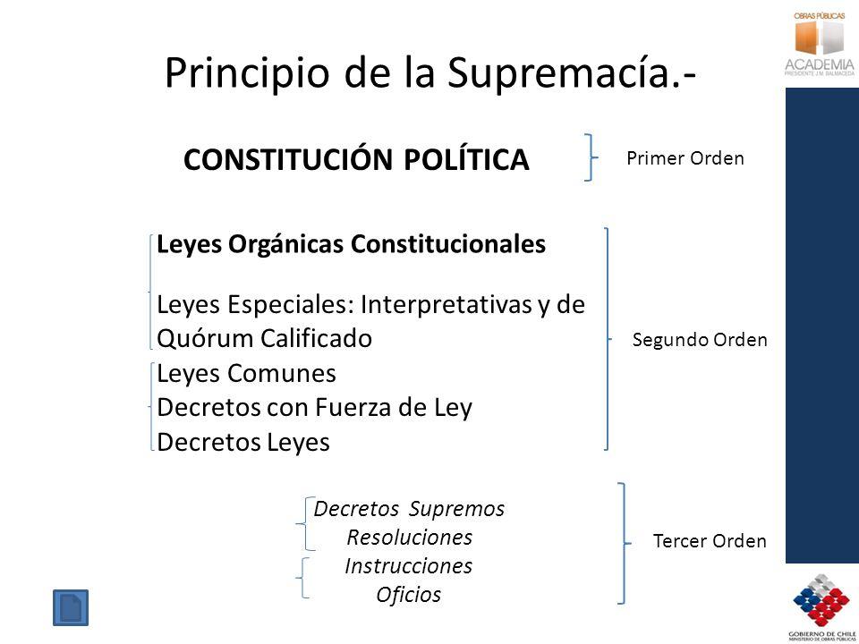 Principio de la Supremacía.-
