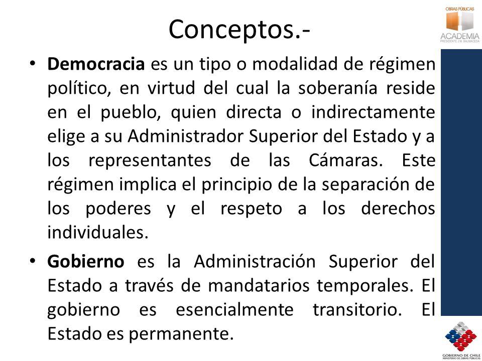 Conceptos.-