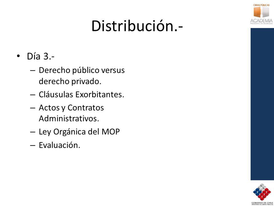 Distribución.- Día 3.- Derecho público versus derecho privado.