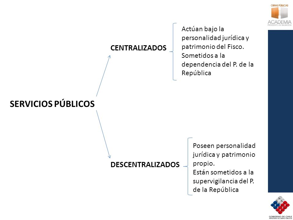 SERVICIOS PÚBLICOS CENTRALIZADOS DESCENTRALIZADOS