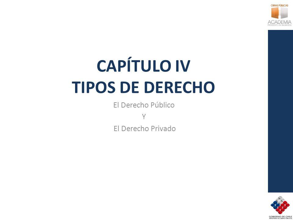 CAPÍTULO IV TIPOS DE DERECHO