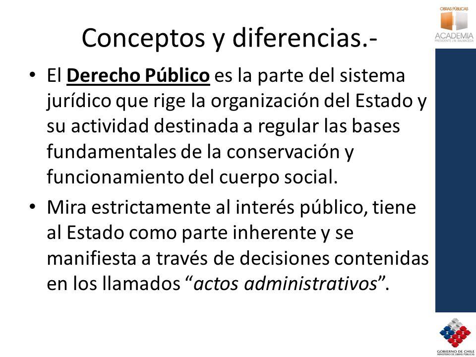 Conceptos y diferencias.-