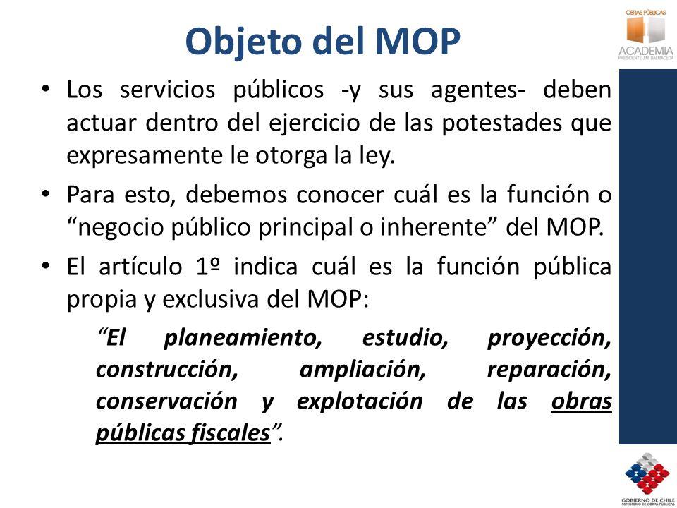 Objeto del MOP Los servicios públicos -y sus agentes- deben actuar dentro del ejercicio de las potestades que expresamente le otorga la ley.