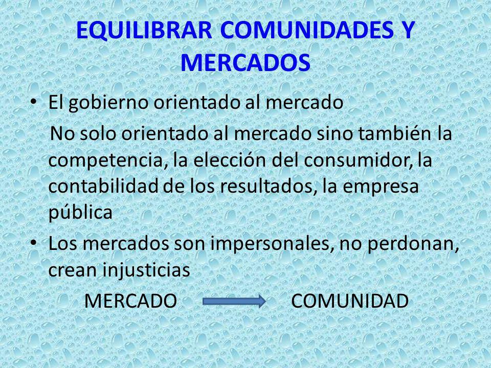 EQUILIBRAR COMUNIDADES Y MERCADOS