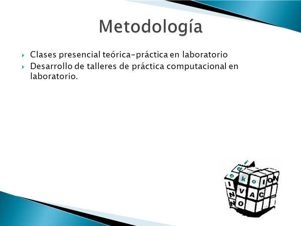 Metodología Clases presencial teórica-práctica en laboratorio