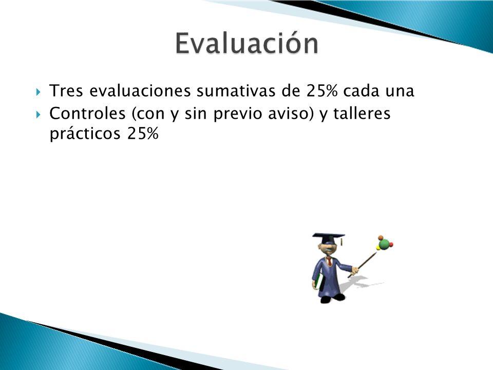 Evaluación Tres evaluaciones sumativas de 25% cada una
