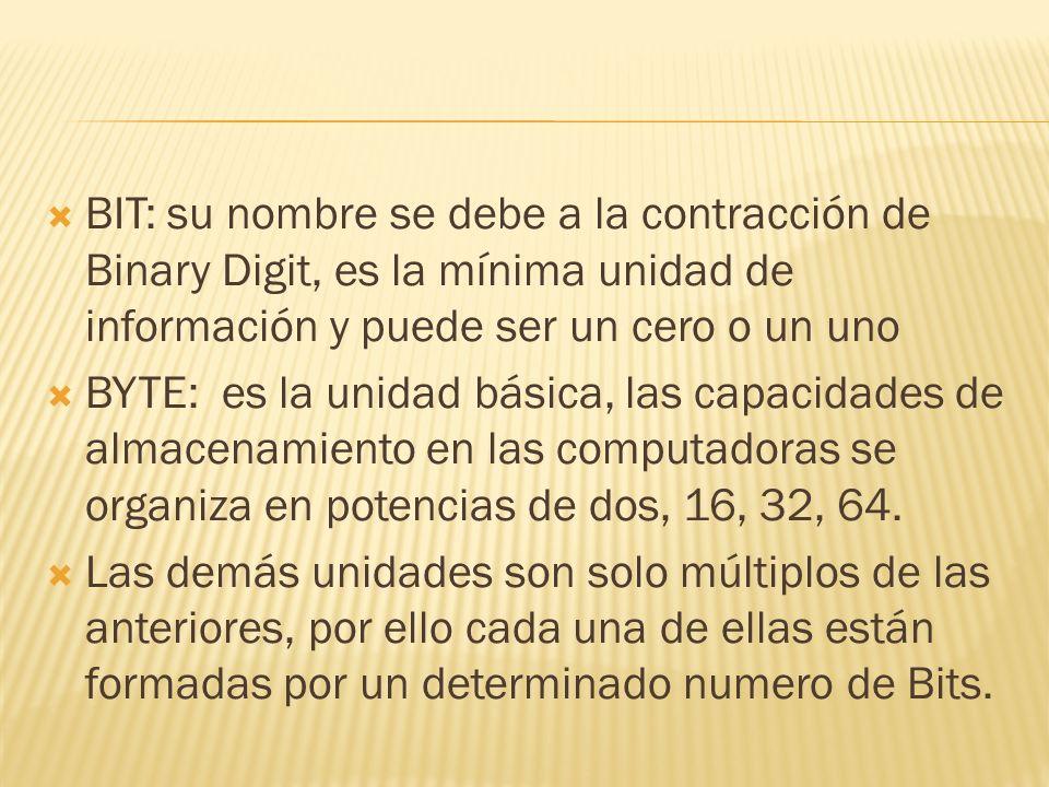 BIT: su nombre se debe a la contracción de Binary Digit, es la mínima unidad de información y puede ser un cero o un uno
