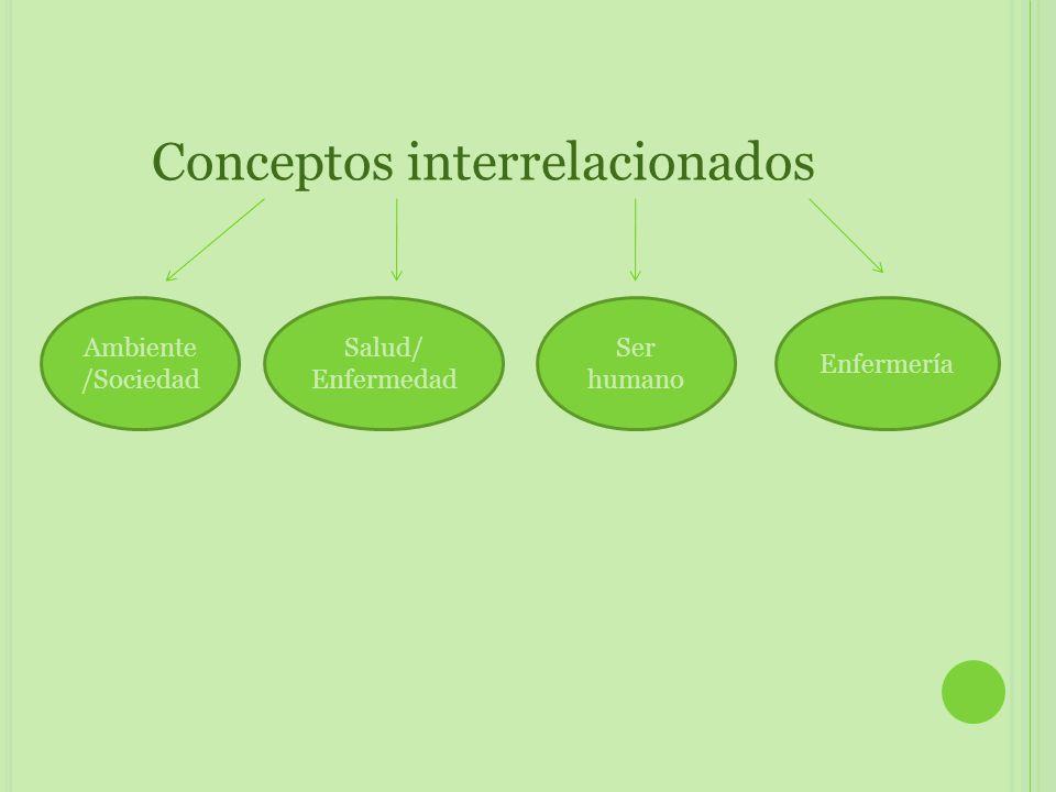 Conceptos interrelacionados
