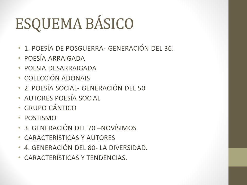ESQUEMA BÁSICO 1. POESÍA DE POSGUERRA- GENERACIÓN DEL 36.
