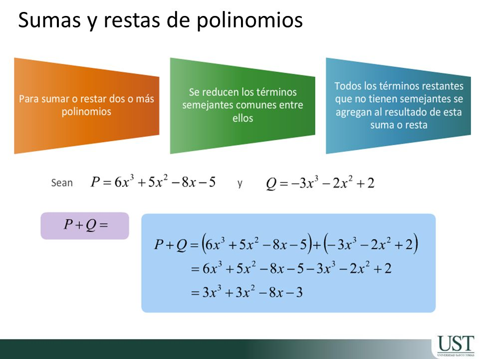Sumas y restas de polinomios