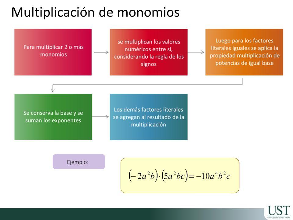 Multiplicación de monomios