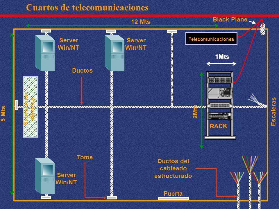 Subestación eléctrica Ductos del cableado estructurado