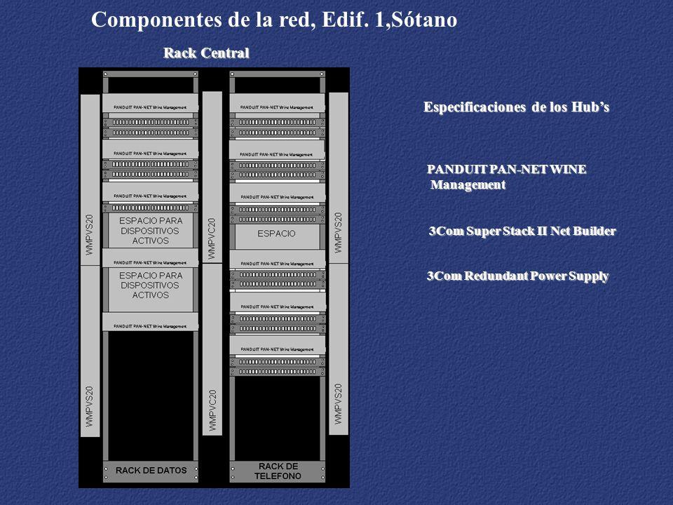 Componentes de la red, Edif. 1,Sótano