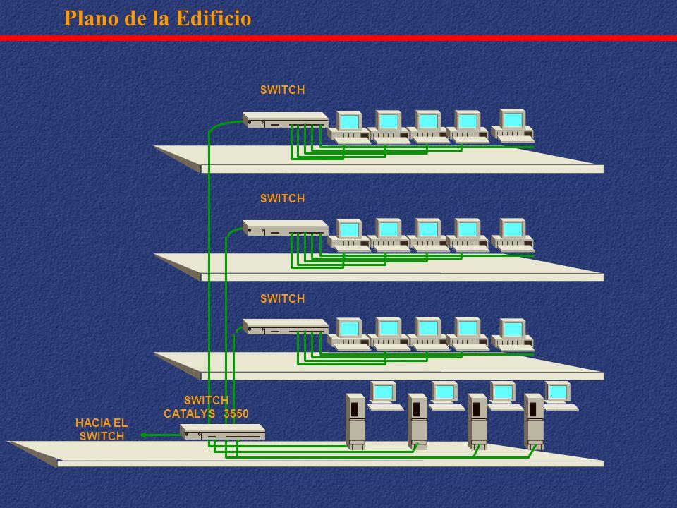 Plano de la Edificio SWITCH SWITCH SWITCH SWITCH CATALYS 3550