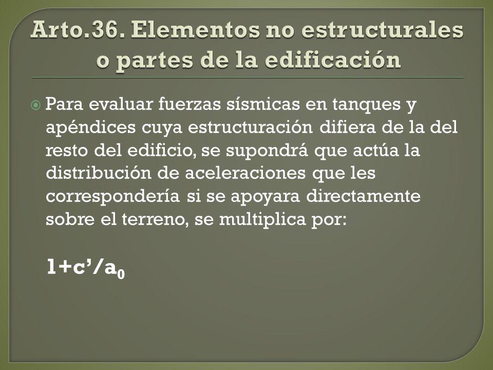 Arto.36. Elementos no estructurales o partes de la edificación