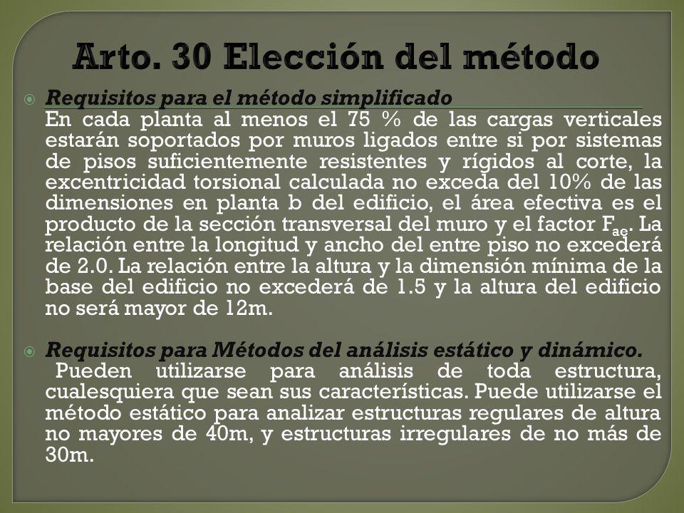 Arto. 30 Elección del método