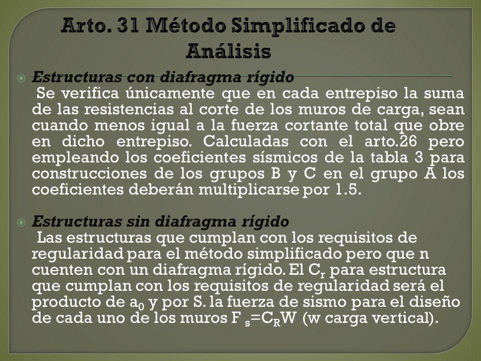 Arto. 31 Método Simplificado de Análisis