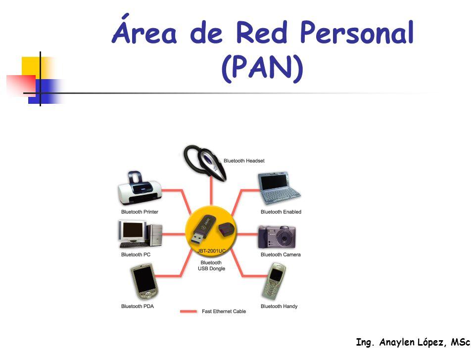 Área de Red Personal (PAN)
