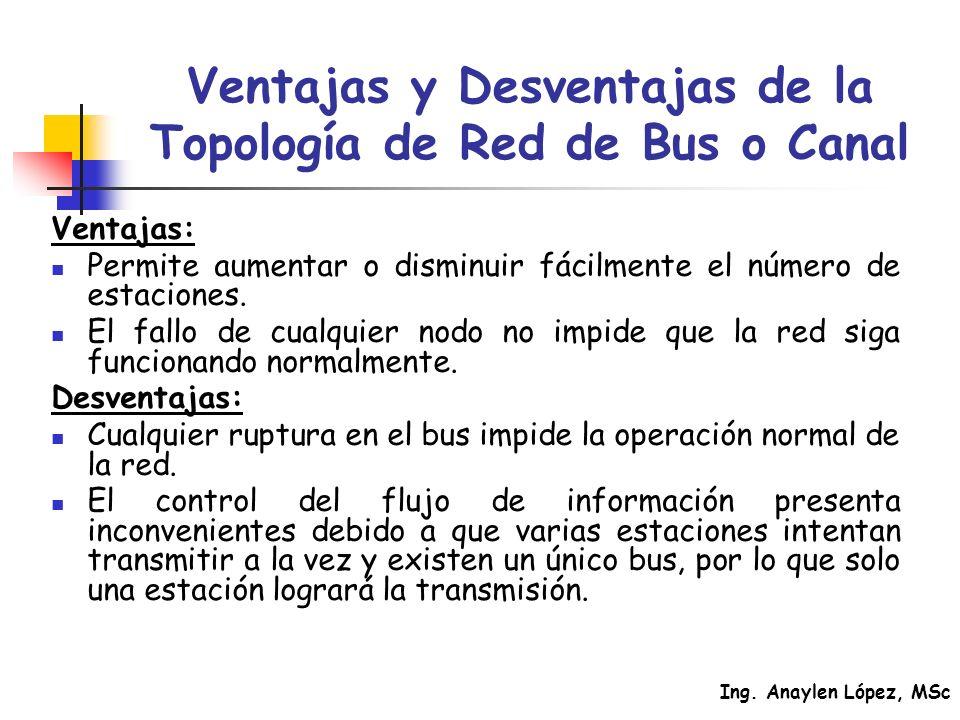 Ventajas y Desventajas de la Topología de Red de Bus o Canal