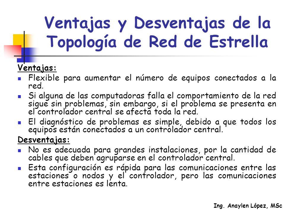 Ventajas y Desventajas de la Topología de Red de Estrella