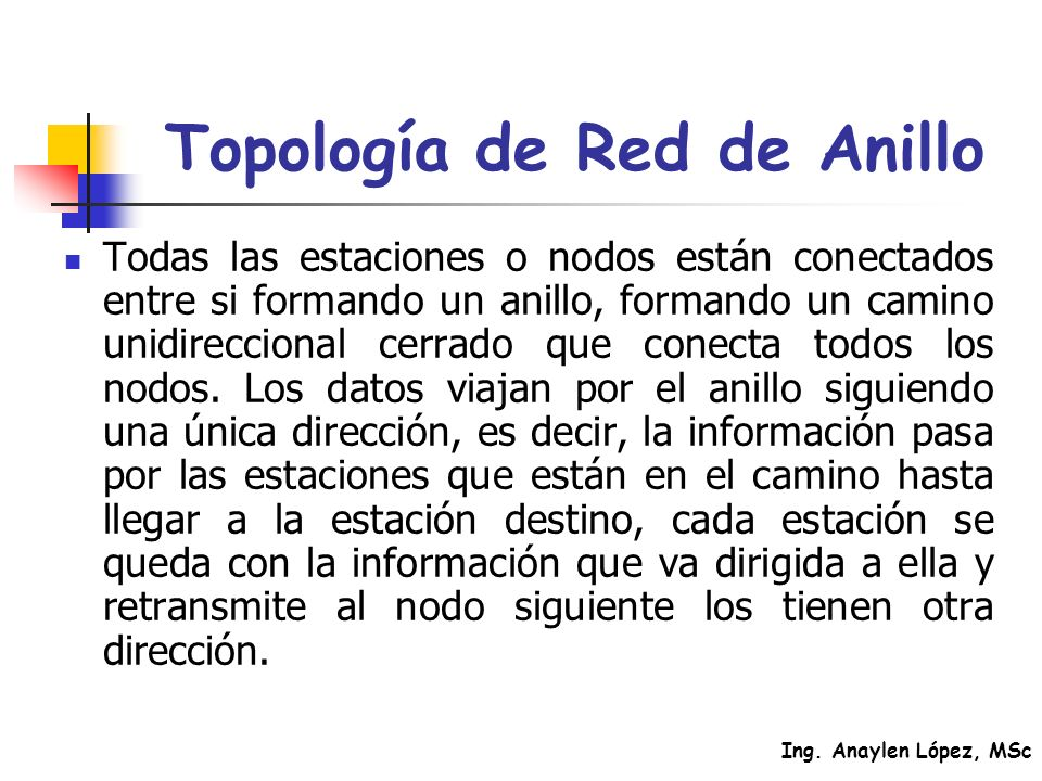 Topología de Red de Anillo