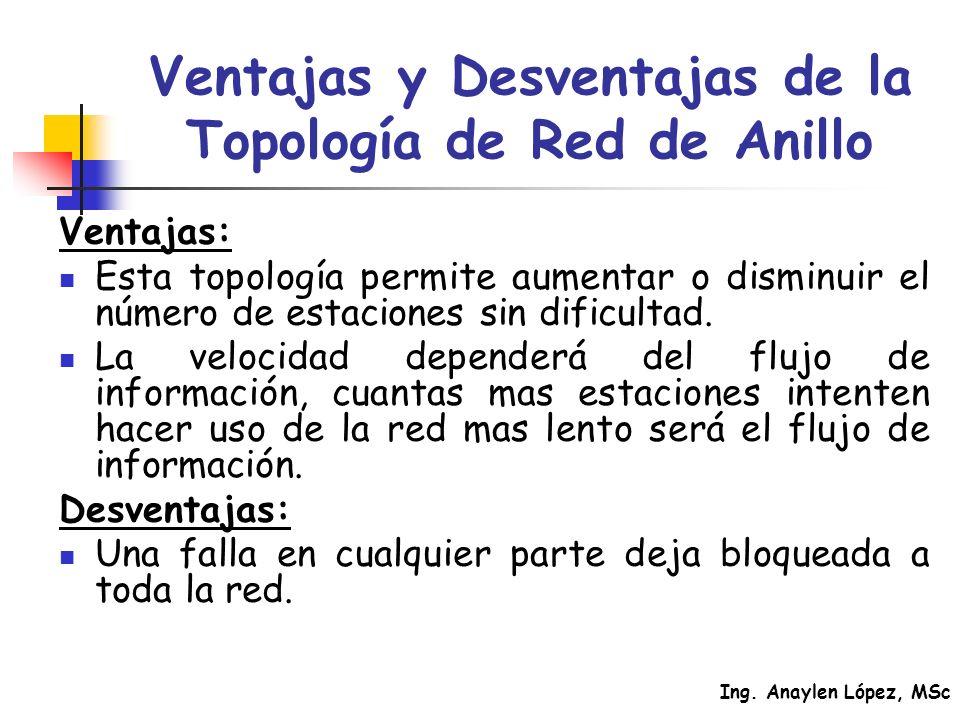Ventajas y Desventajas de la Topología de Red de Anillo