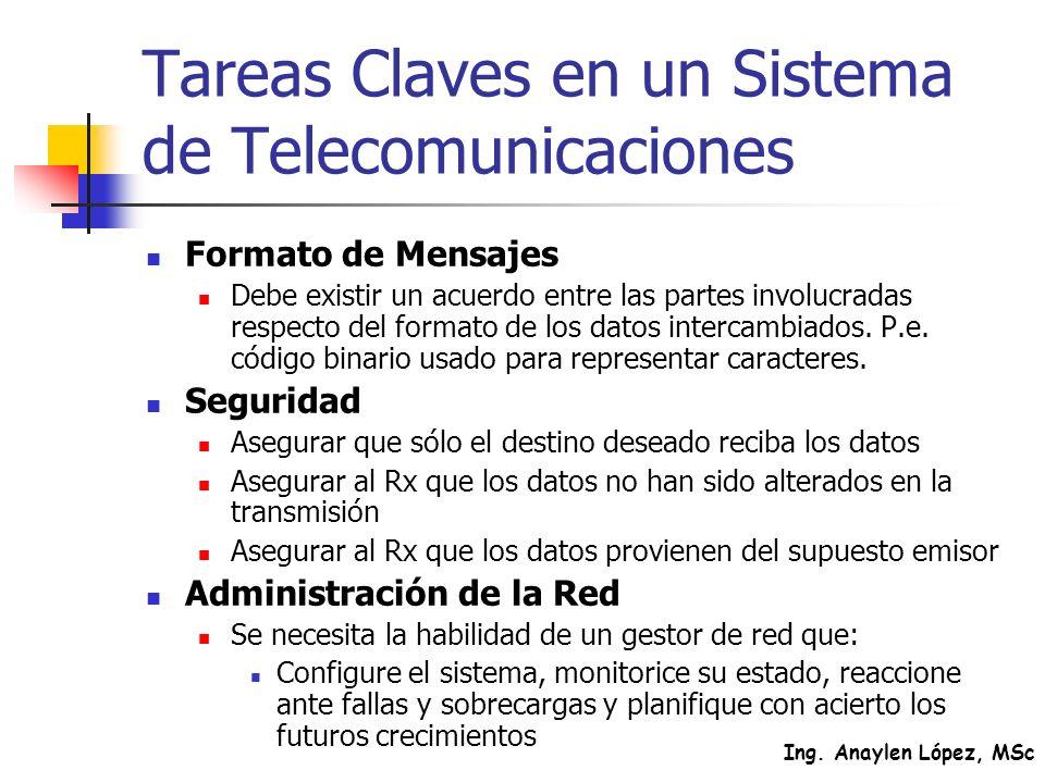Tareas Claves en un Sistema de Telecomunicaciones