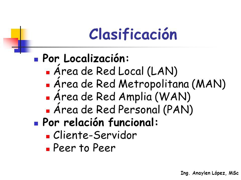 Clasificación Por Localización: Área de Red Local (LAN)