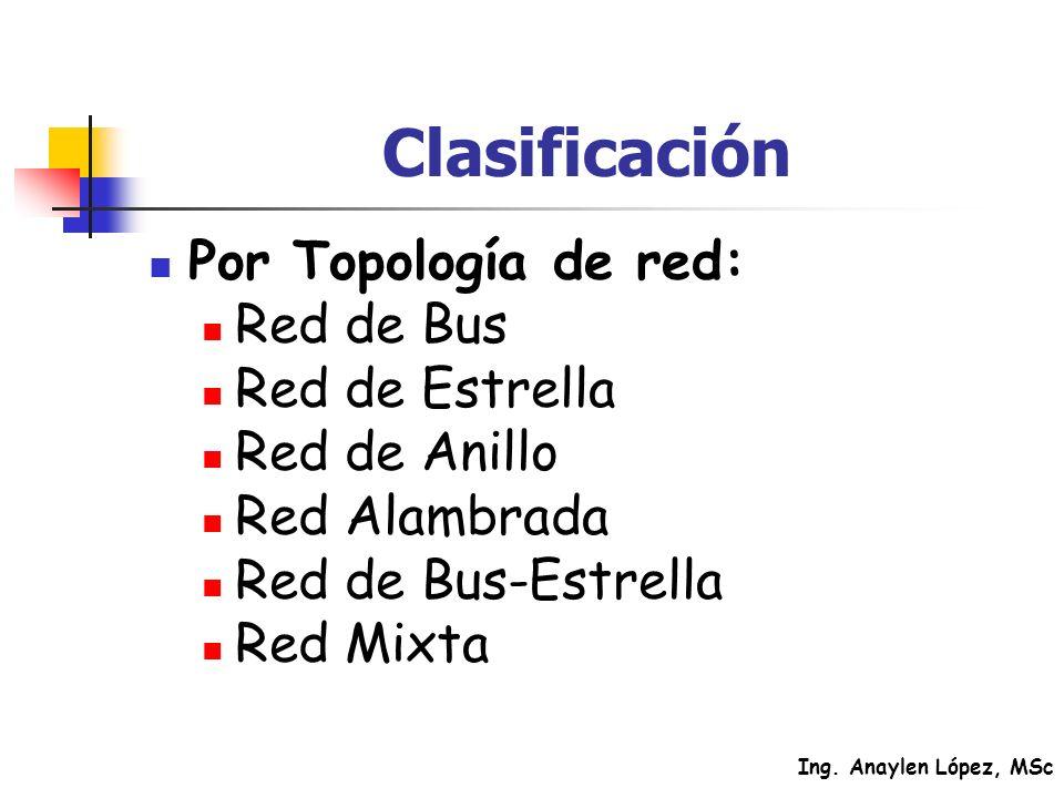 Clasificación Por Topología de red: Red de Bus Red de Estrella