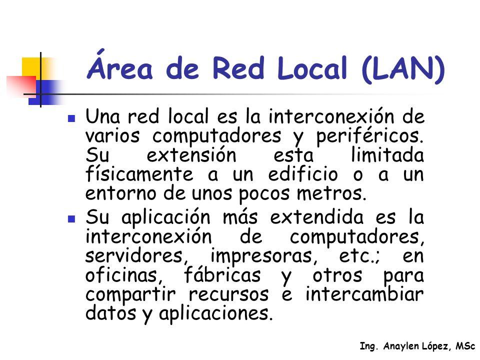 Área de Red Local (LAN)