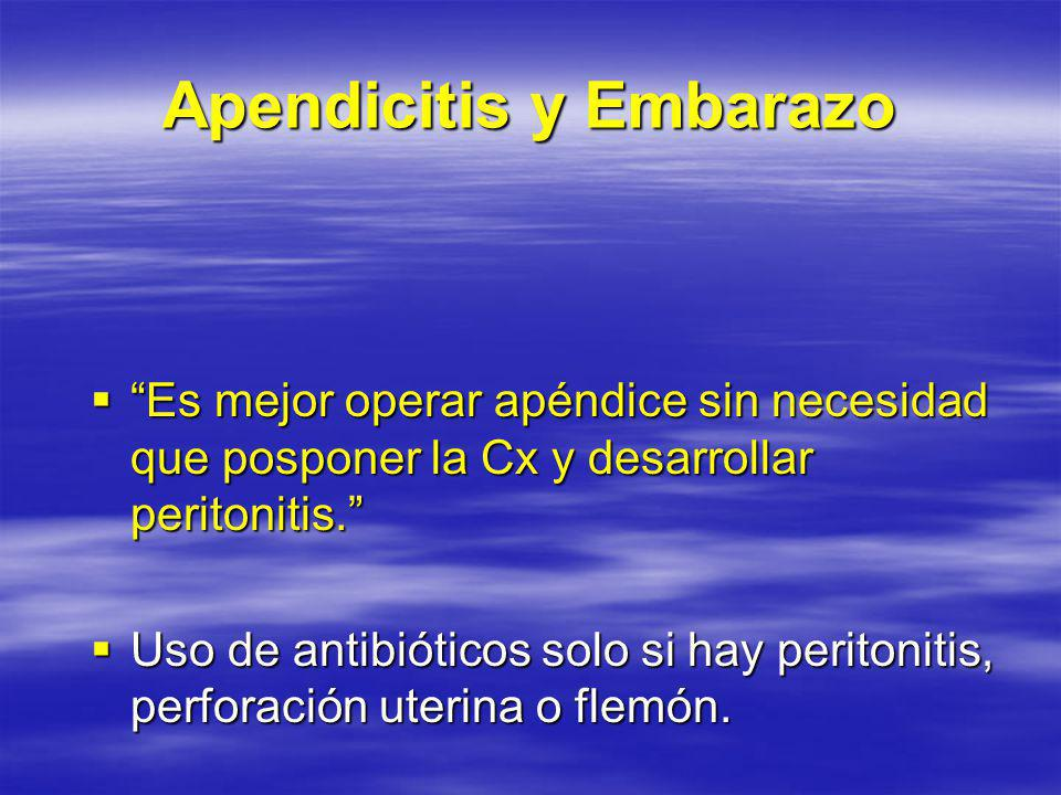 Apendicitis y Embarazo