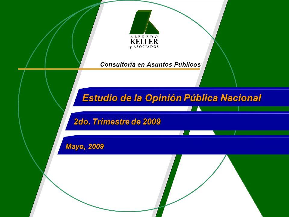 Estudio de la Opinión Pública Nacional
