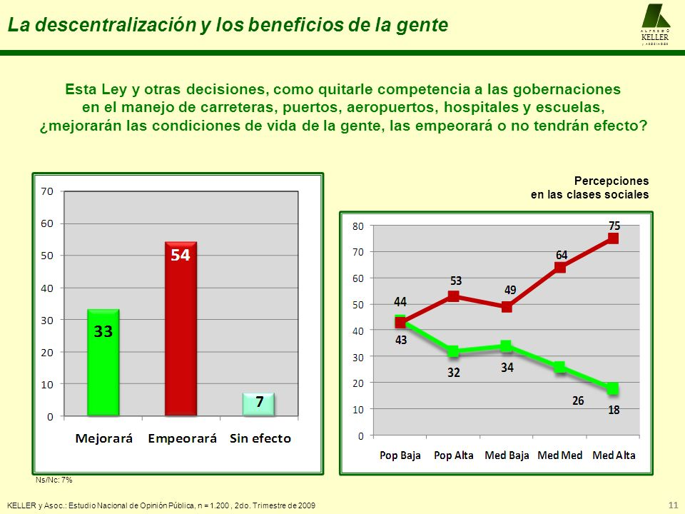La descentralización y los beneficios de la gente