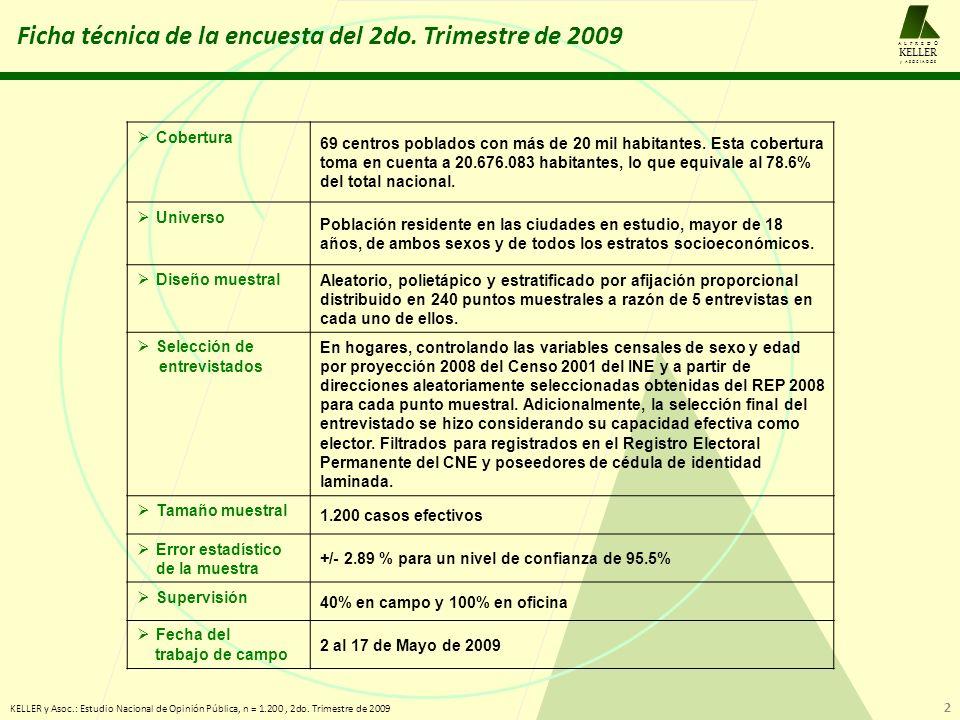 Ficha técnica de la encuesta del 2do. Trimestre de 2009