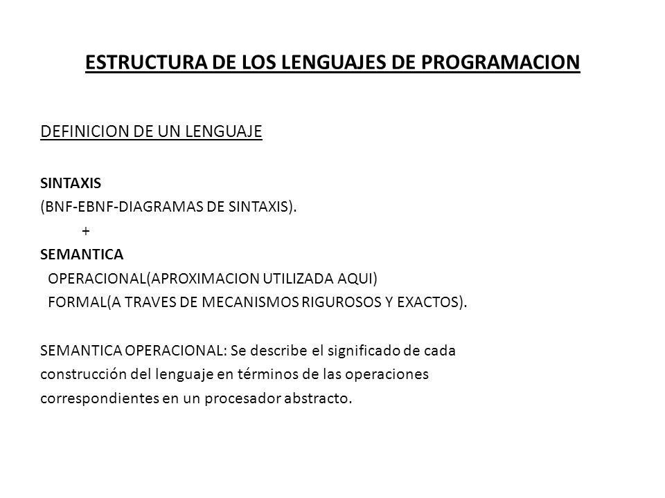 ESTRUCTURA DE LOS LENGUAJES DE PROGRAMACION