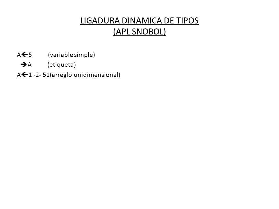 LIGADURA DINAMICA DE TIPOS (APL SNOBOL)