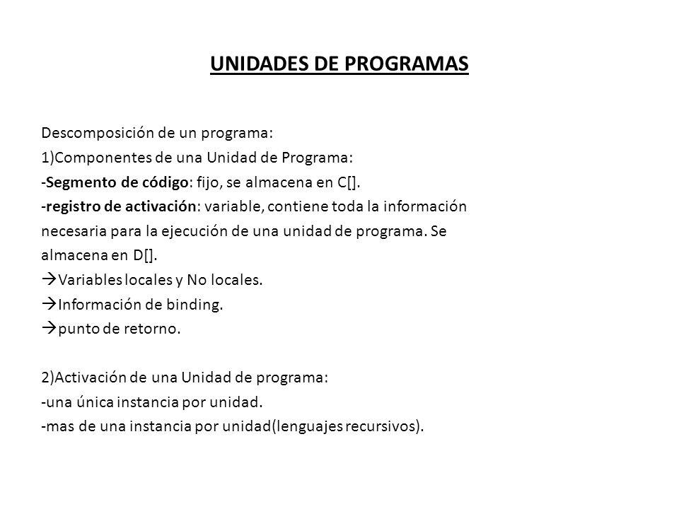 UNIDADES DE PROGRAMAS