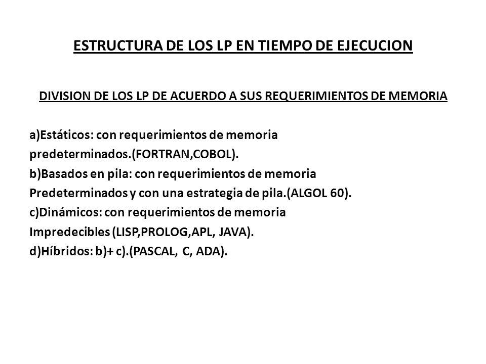 ESTRUCTURA DE LOS LP EN TIEMPO DE EJECUCION