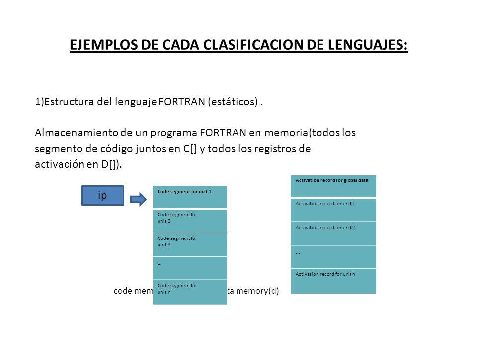 EJEMPLOS DE CADA CLASIFICACION DE LENGUAJES:
