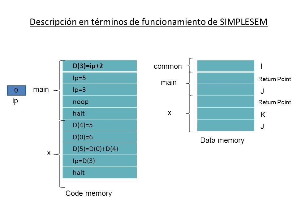 Descripción en términos de funcionamiento de SIMPLESEM