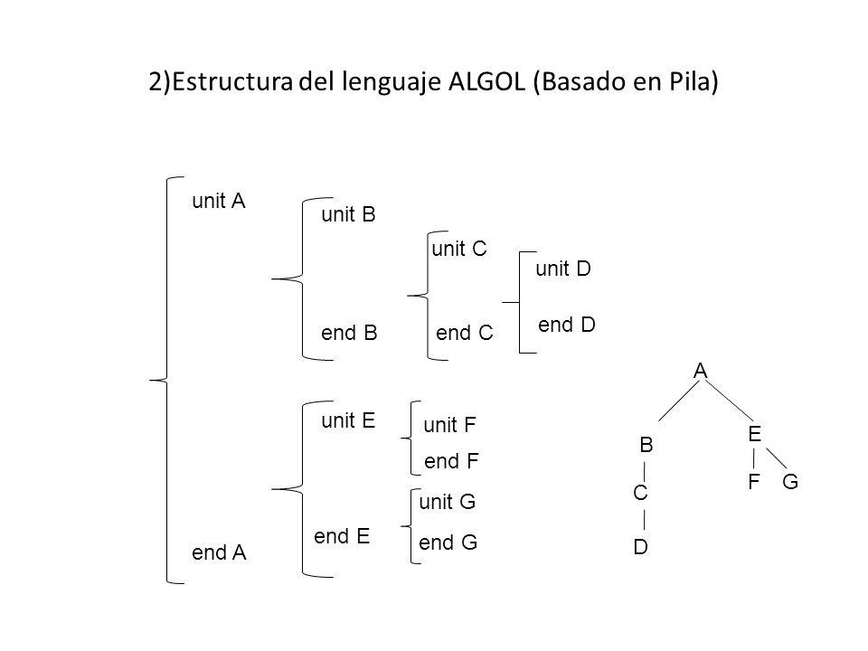 2)Estructura del lenguaje ALGOL (Basado en Pila)