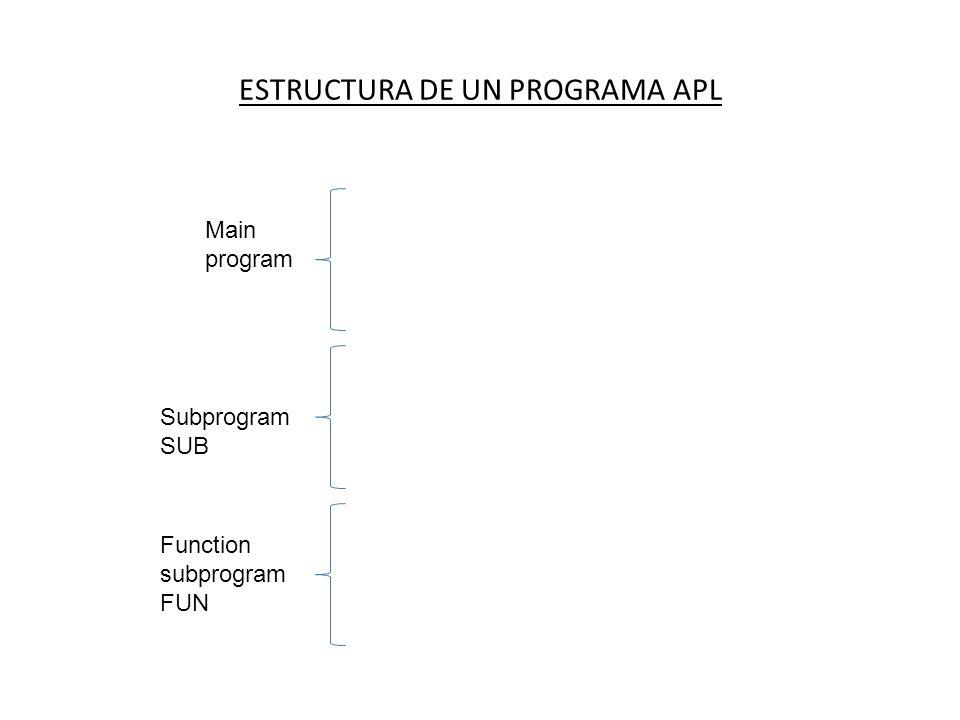 ESTRUCTURA DE UN PROGRAMA APL