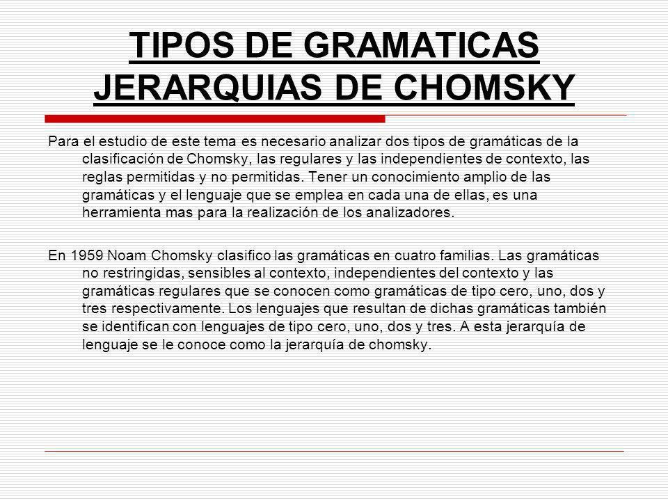 TIPOS DE GRAMATICAS JERARQUIAS DE CHOMSKY