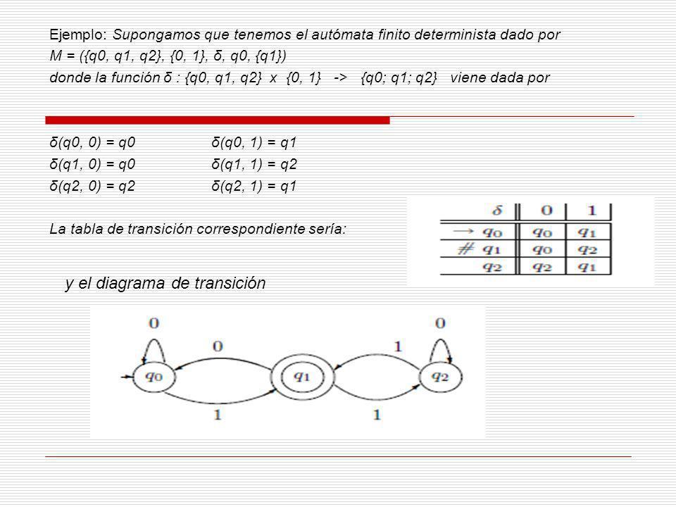 y el diagrama de transición