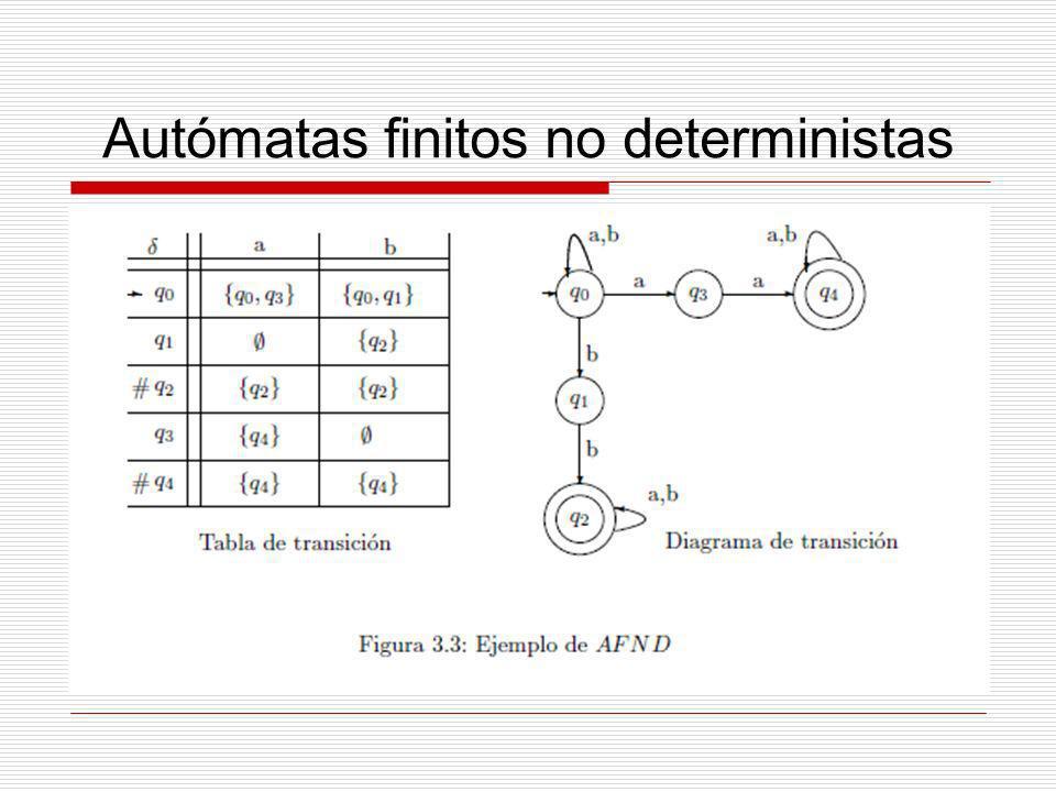 Autómatas finitos no deterministas
