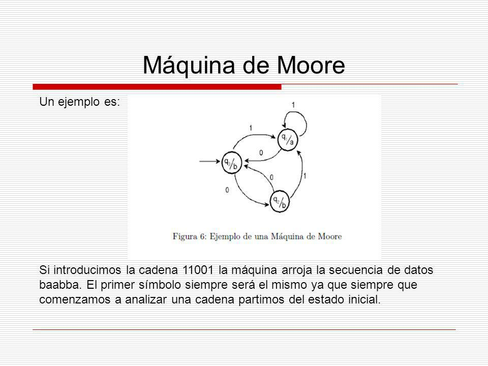 Máquina de Moore Un ejemplo es: