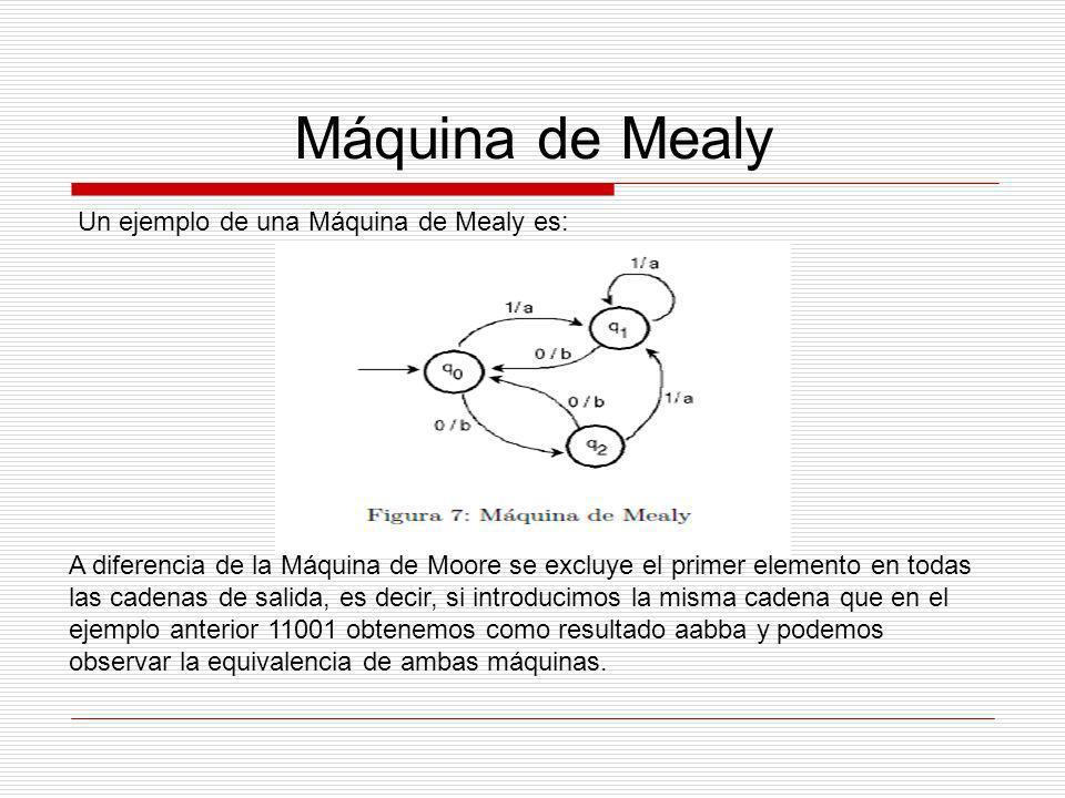 Máquina de Mealy Un ejemplo de una Máquina de Mealy es:
