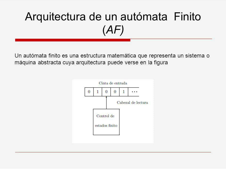 Arquitectura de un autómata Finito (AF)