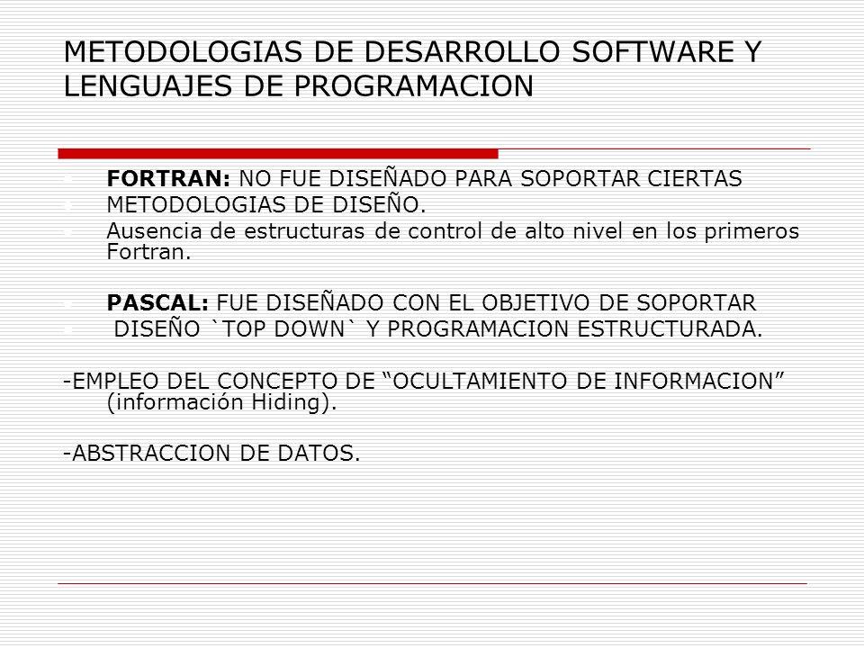 METODOLOGIAS DE DESARROLLO SOFTWARE Y LENGUAJES DE PROGRAMACION