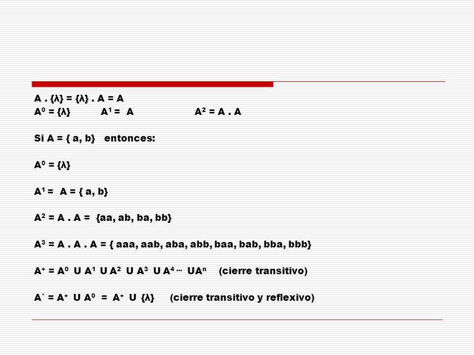 A. {λ} = {λ}. A = A A0 = {λ} A1 = A A2 = A
